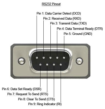 لپ تاپ صنعتی دارای سریال پورت rs232